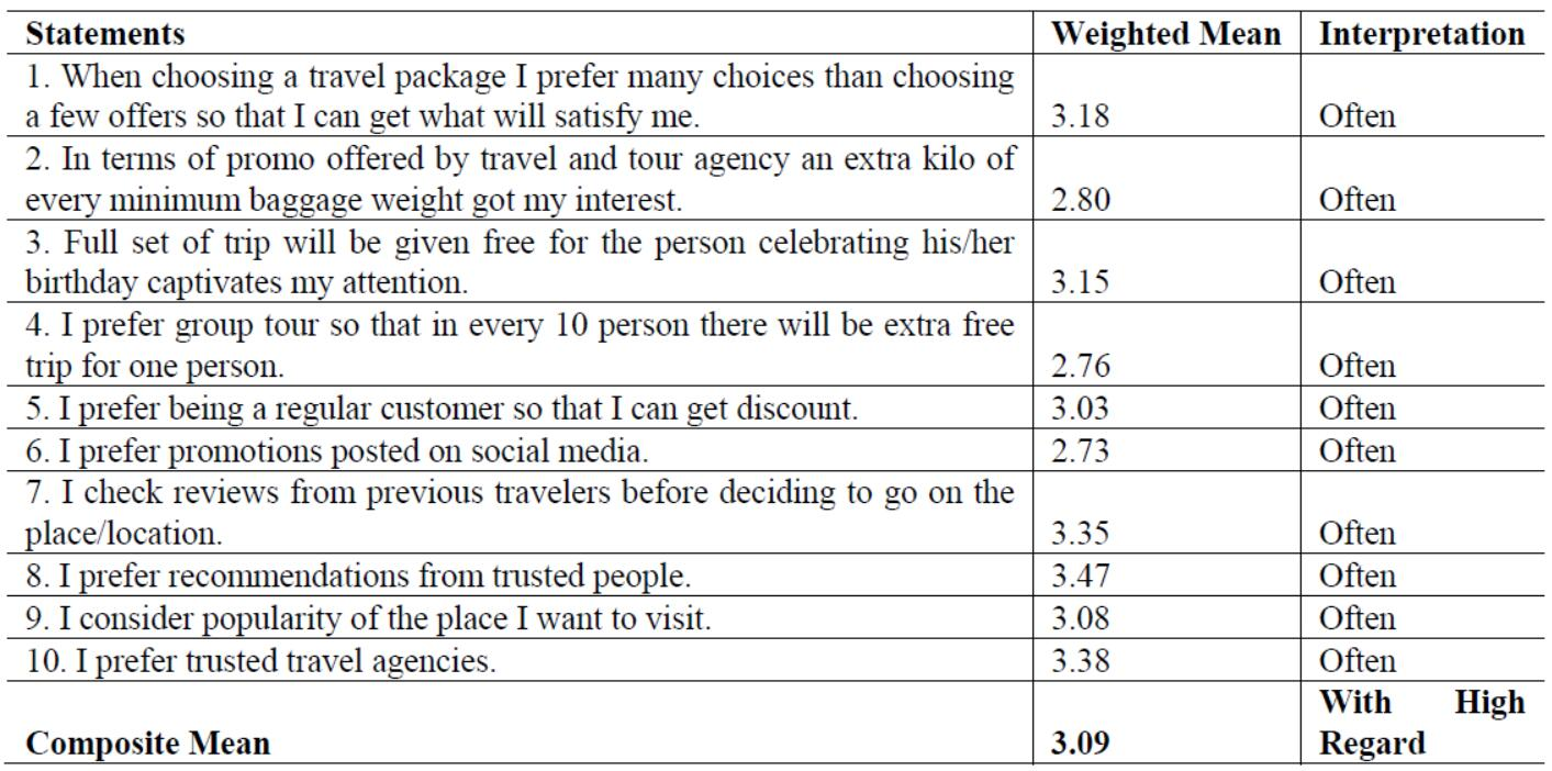 Travel and Tour Preferences in terms of Promotion