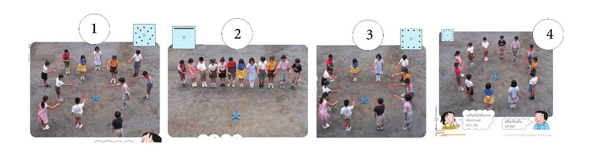 Students' Ideas of on Ring Tossing Activity as Suggested in Translated Japanese Textbook