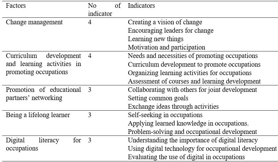 Educational Management Factors and Indicators to Promote Occupations