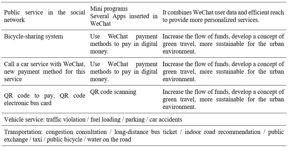 The services to make use of digital payment