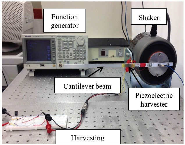 Experimental setup for the piezoelectric harvester attached on the cantilever beam (Zargarani & Mahmoodi, 2017)