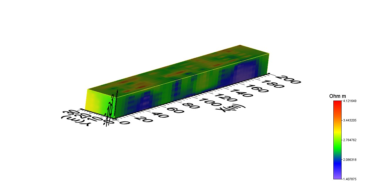 3-D Face Render of the Earth Volume Investigated